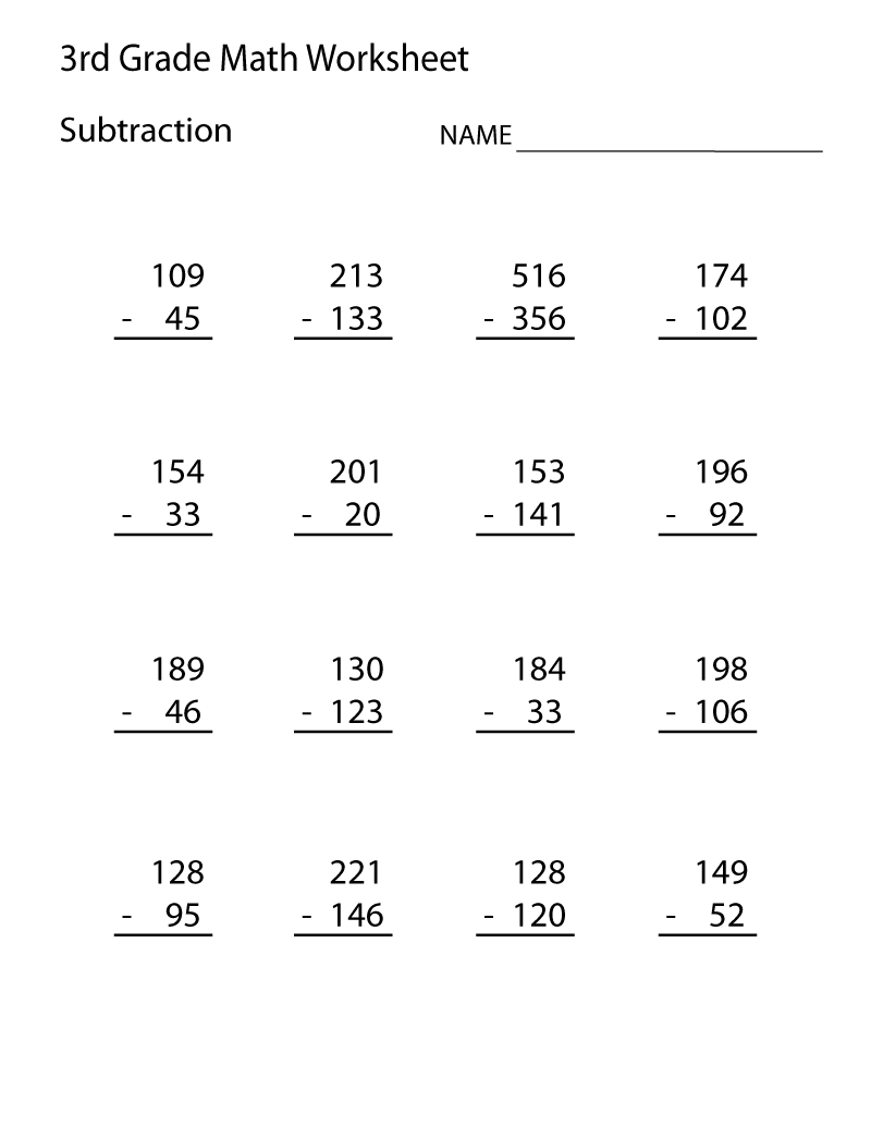 Subtraction With Regrouping Worksheets 3rd Grade