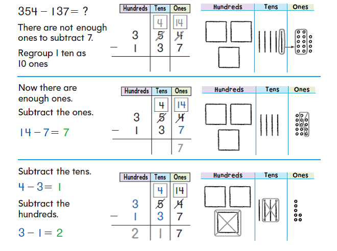 Subtraction With Regrouping In Tens And Ones