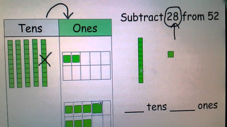 Subtraction With Regrouping Using Models