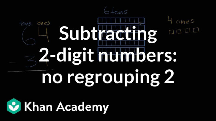 Subtraction Without Regrouping Khan Academy