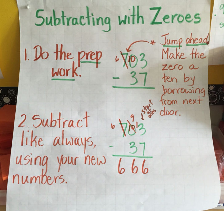 Teaching Subtraction Regrouping With Zeros